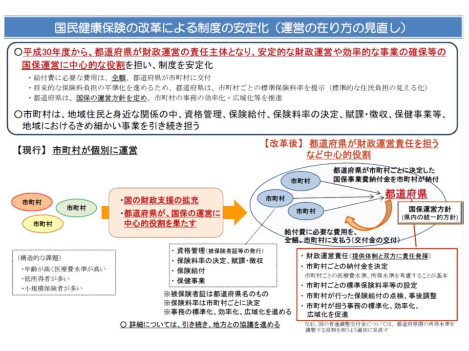 国保の財政責任主体を都道府県に移管、実務面では市町村と都道府県で分担