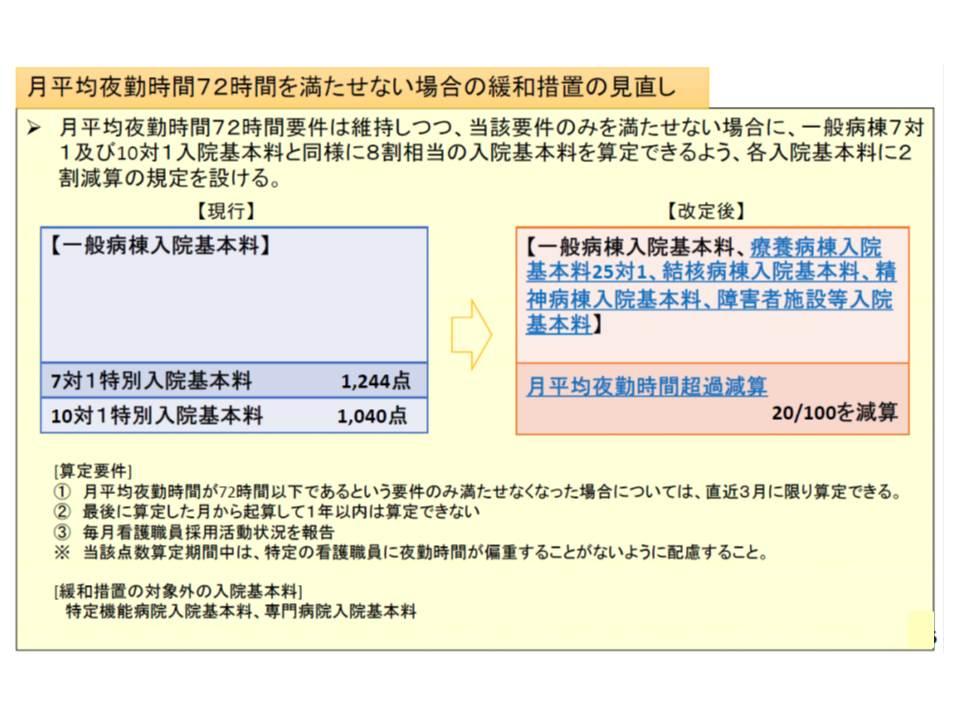 13対1・15対1でも、月夜勤72時間の要件のみを満たせない場合の特例(救済措置)が設けられている
