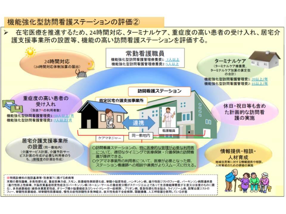 2014年度改定で新設された「機能強化型訪問看護ステーション」の概要(2)