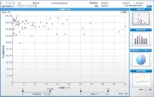 (図)「材料ベンチ」の単価ベンチマークのイメージ