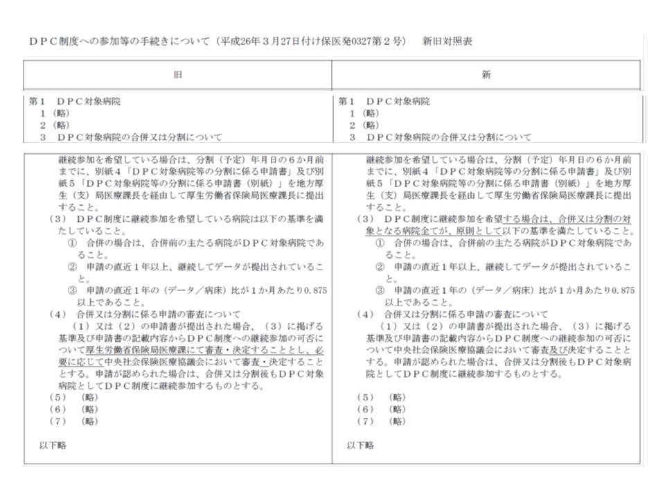 中医協論議を経て、DPC合併に関する基準が見直される。関連通知の変更予定部分(下線部)のみを抜粋した。