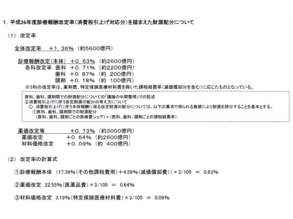 消費税に対応するための診療報酬プラス改定財源の計算方法(1)