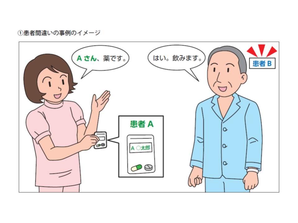 患者に「Aさん、薬です」と看護師が伝え、患者Bが「はい」と答え、患者・薬剤の投与間違いが発生するケースが少なくない