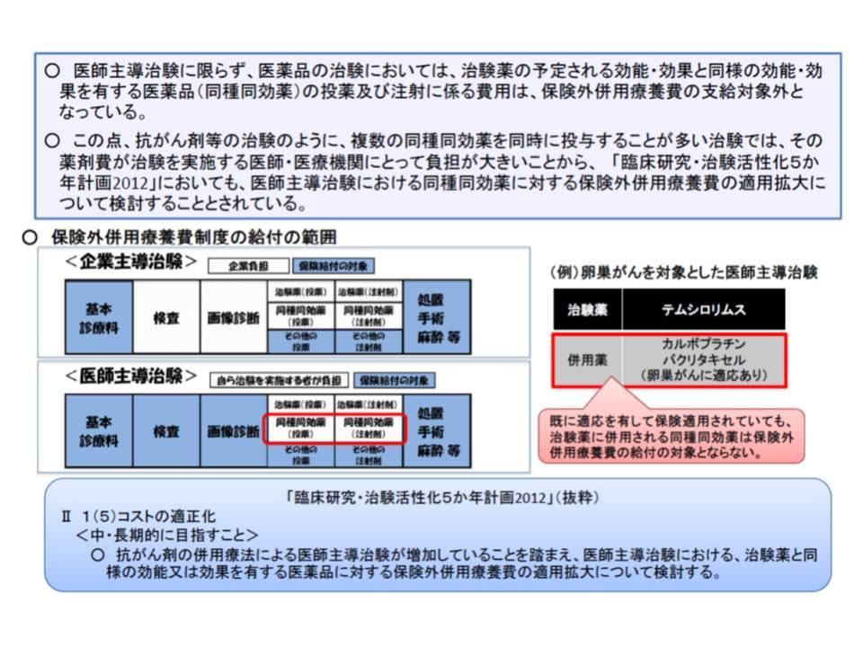 図の赤枠の部分について、現在「治験医師・医療機関の負担」となっているものを、保険外併用療養費の対象とする