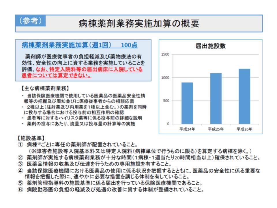 病棟薬剤業務実施加算は、現在、ICUなどでは算定できない