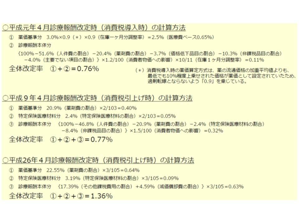 平成元年(1989年)、平成9年(1997年)、平成26年(2014年)にそれぞれ、消費税導入・増税に対する特別の診療報酬プラス改定が実施された