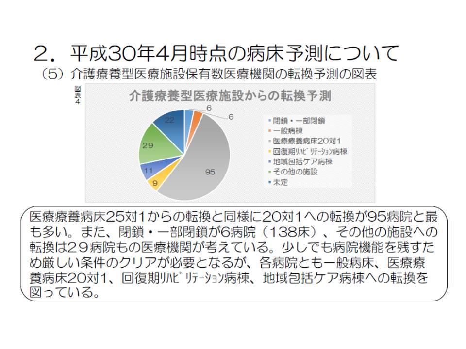 全日本病院協会の調査では、介護療養の多くは20対1医療療養への転換を考えているが、一部には回復期リハや地域包括ケアへの移行を考えているところもある