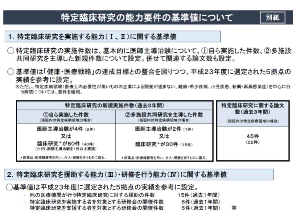 臨床研究中核病院の承認要件(その2)