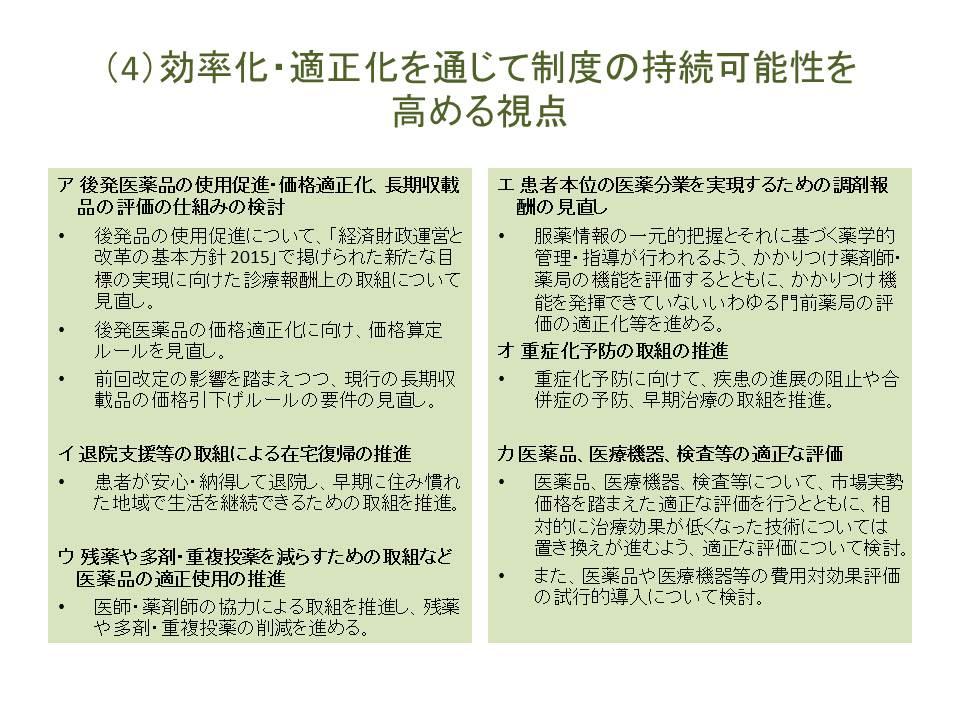 基本方針の視点4「効率化・適正化を通じて制度の持続可能性を高める視点」の具体的方向性の例