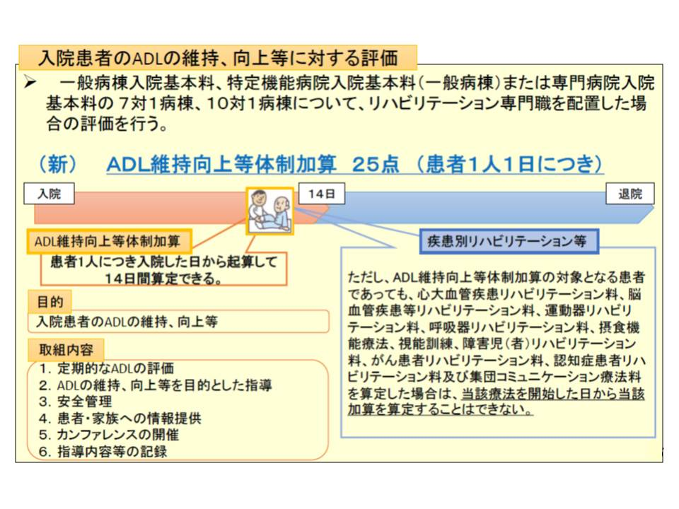ADL維持向上等体制加算の概要