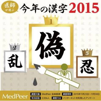 医師が選ぶ2015年の漢字は「偽」、3年連続(メドピアのプレスリリースより)