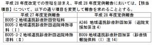 (図表1)地域医療指数関連の報告項目の変更内容