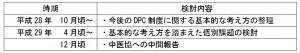 (図表2)当面の大まかなスケジュール