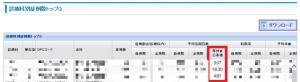 図表3:9日発表の厚労省公表値(赤枠)にも対応(※「診断群分類別患者数等」の表イメージ)