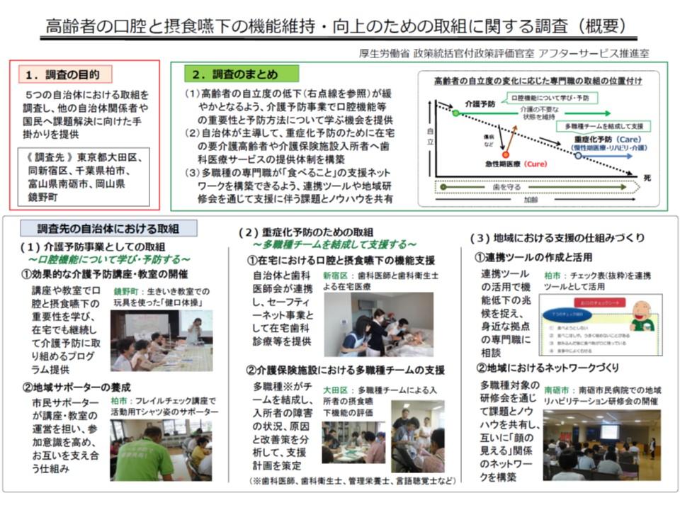 介護予防の一環として「口腔機能」や「摂食機能」の維持・向上に積極的な市町村では、(1)高齢者自身に摂食機能維持の重要性を理解してもらう(2)自治体が主導して多職種連携ネットワークを構築する(3)連携を促すためのツール作成などを行う―といった共通の取り組みを行っている