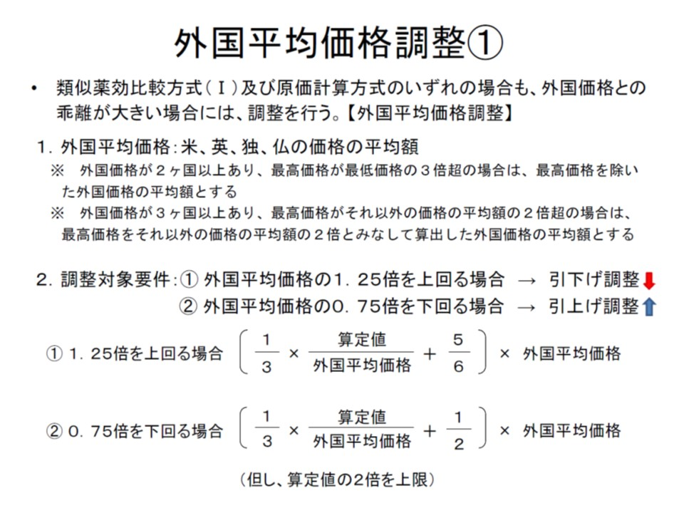 外国平均価格調整ルールの概要(その1)
