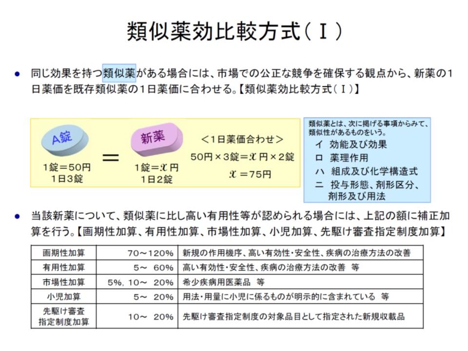 類似薬効比較方式(I)の概要