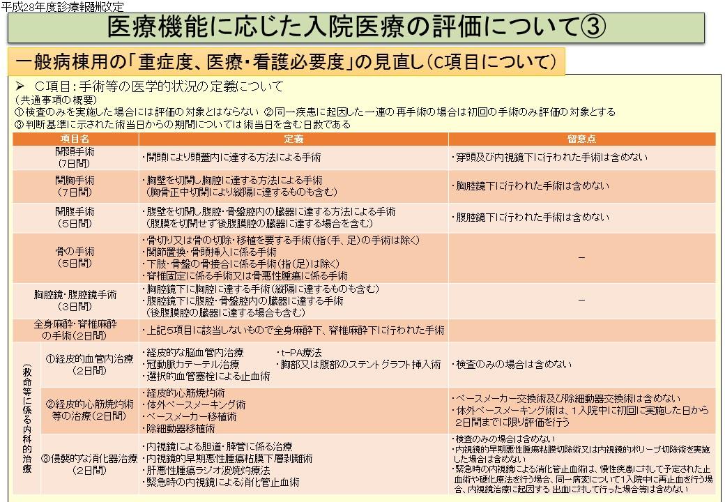 一般病棟用の重症度、医療・看護必要度について評価項目が大幅に見直されている(3)