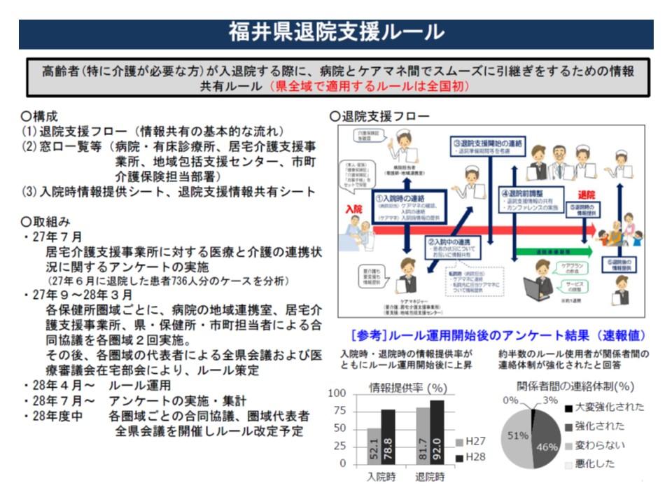 福井県における退院支援ルールの概要