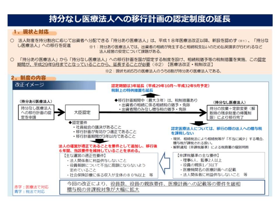医療法改正案(その4)、持分なし医療法人への移行を促進するために、認定医療法人の要件を事実上緩和し、期限を延長する