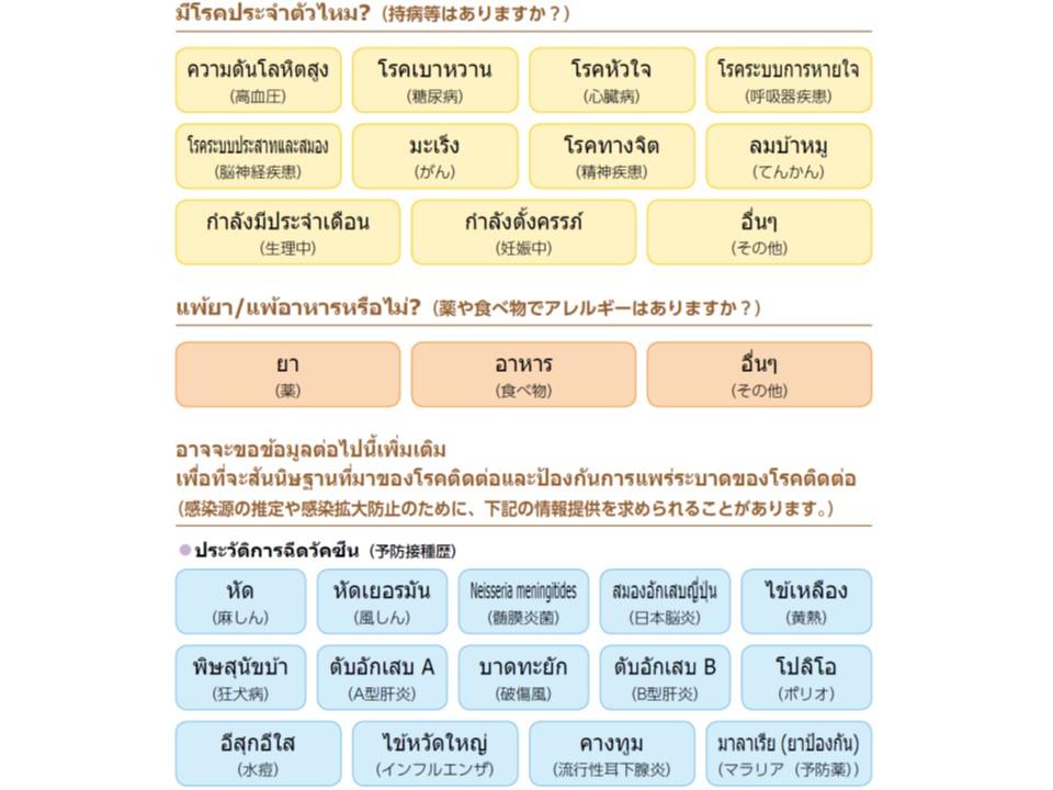 外国語に通じていない日本人医療関係者であっても、持病はあるのか(黄色部分)、薬や食べ物にアレルギーはあるのか(薄茶部分)、予防接種を受けているのか(青部分)などを指さして聞くことで、日本語に通じていない外国人患者の状況を一定程度把握できる(図はタイ語版)