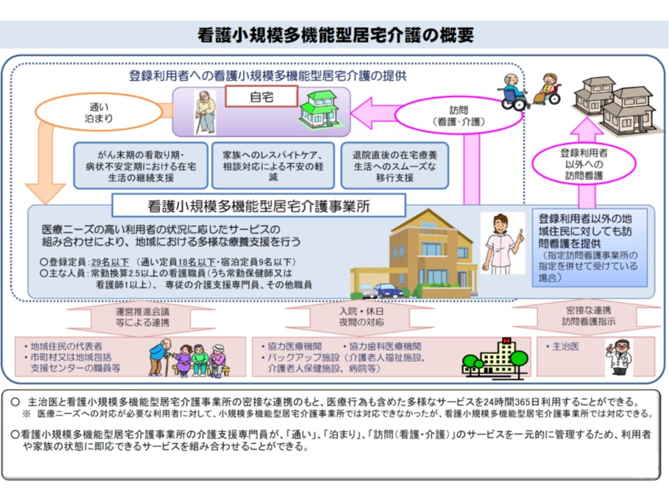 看護小規模多機能型居宅介護の概要