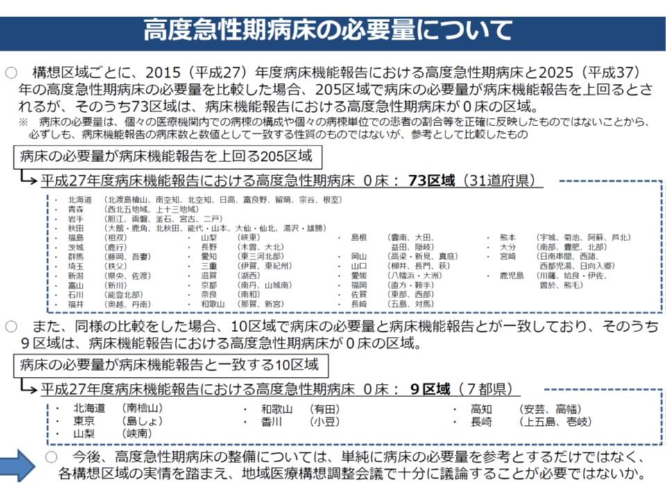 9区域(7都県)では、高度急性期の必要病床数をゼロと見込んでいる
