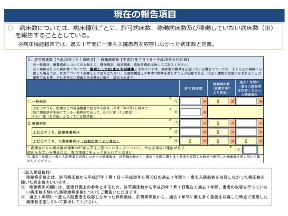 現在の病床機能報告では、許可病床数や1年間稼働していない病床数などの報告を求めている