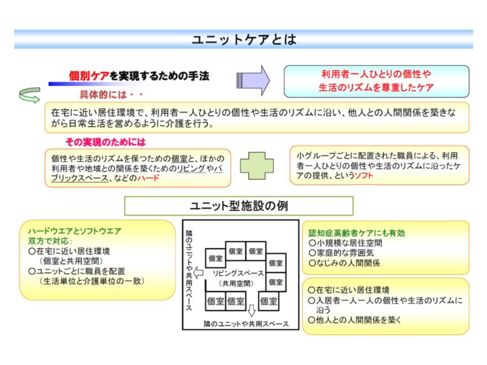 ユニットケアは、個室や共用空間といった「ハード面」と、個別ケアといった「ソフト面」とで成り立っている