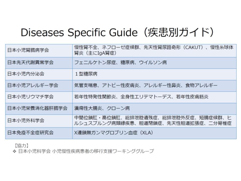 疾患別ガイドの概要