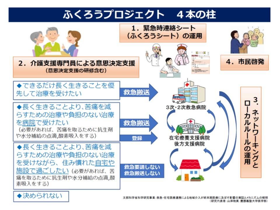 松戸市で推進されている「ふくろうプロジェクト」の概要