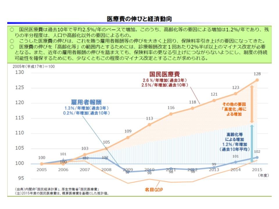 財政審1 171025