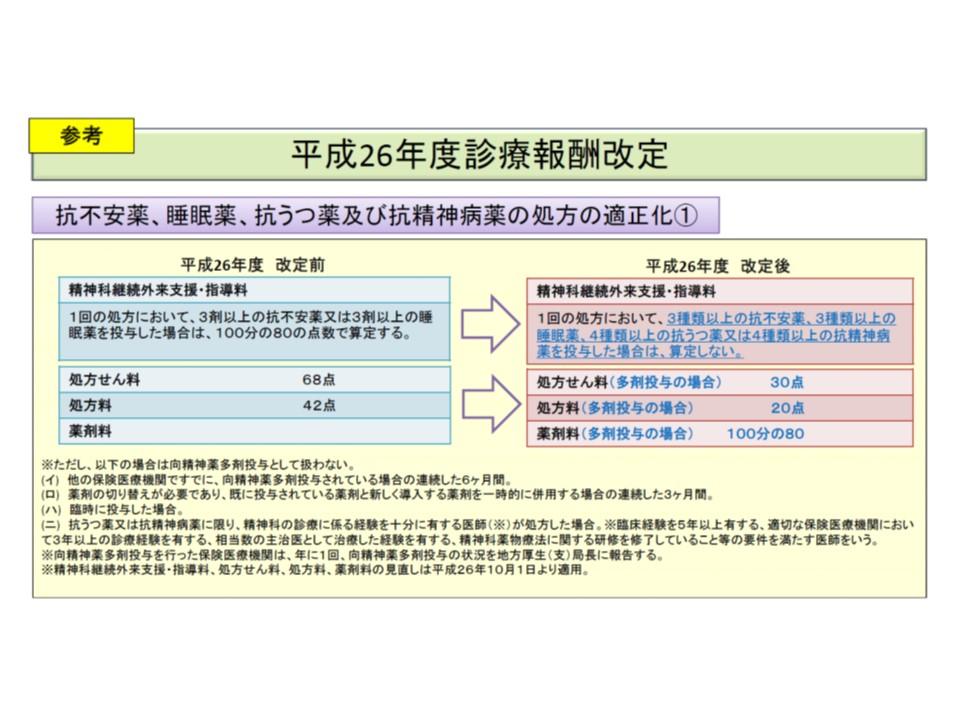 向精神薬の多剤投与制限に係る診療報酬上の対応(2014年度改定)