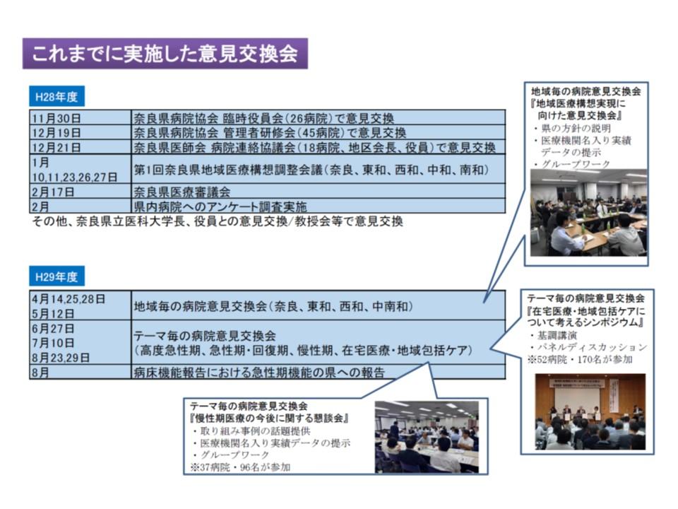 奈良県では、地域の多くの医療機関が参加する意見交換会が盛んに開催されている