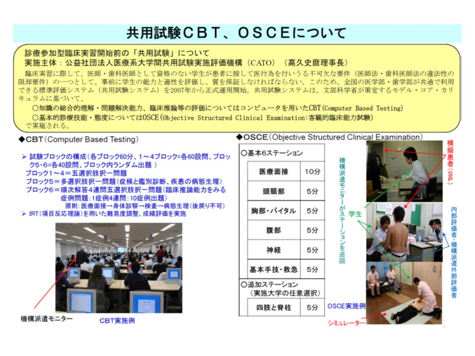 医学部4年生からの臨床実習に入る前に、共用試験(CBT、OSCE)を受け、知識や技術、医師となるにあたっての態度に問題はないかなどが審査される