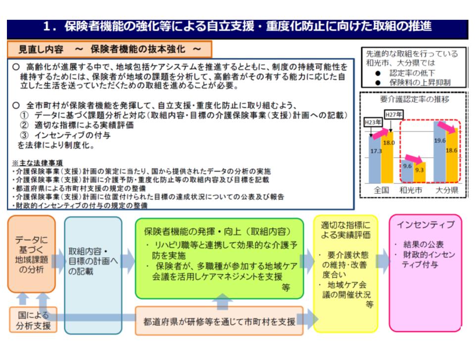 改正介護保険法では、市町村や都道府県に対して、自立支援に向けたPDCAサイクルを回すことを求めている
