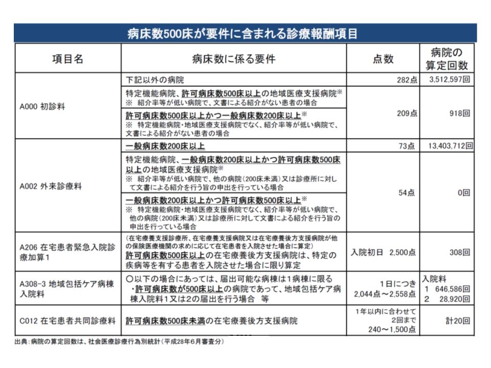 中医協総会(3)1 171108