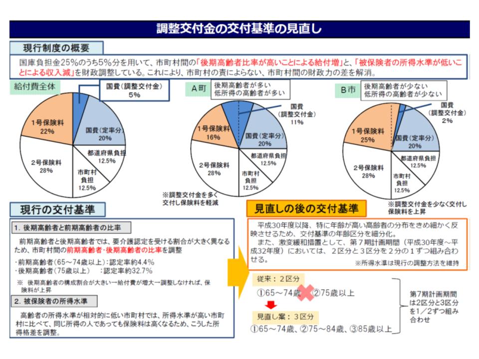 調整交付金の概要、2018年度から交付基準の細分化を行っている