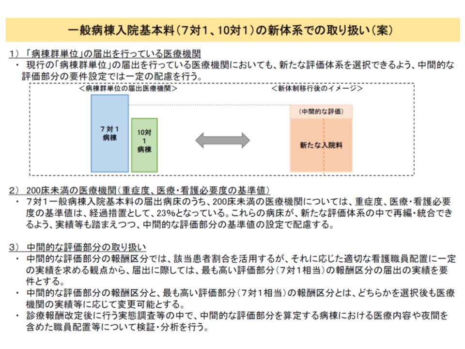 2018年度改定では「7対1からの移行」に重きを置くため、中間的評価(現行10対1と7対1の中間)には、10対1からの移行は認められず、7対1からの一方通行となる見込み