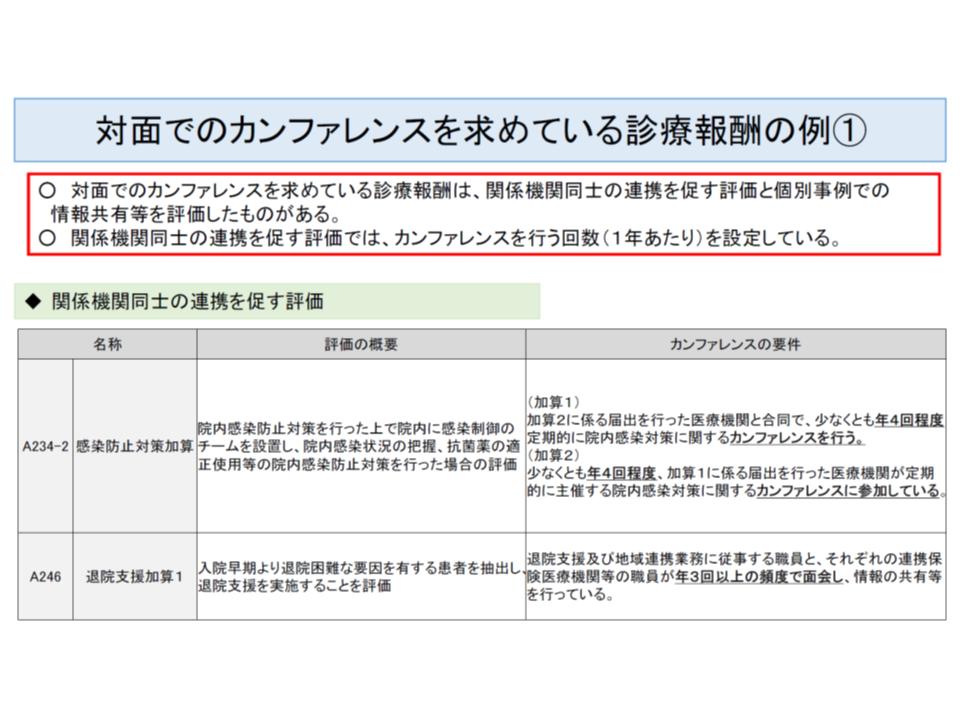 対面での面接やカンファレンスが取得要件となっている診療報酬項目の例(1)