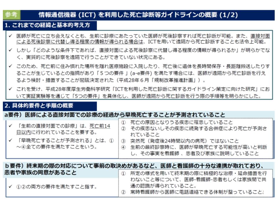 ICT用いた遠隔死亡診断ガイドラインの概要(1)