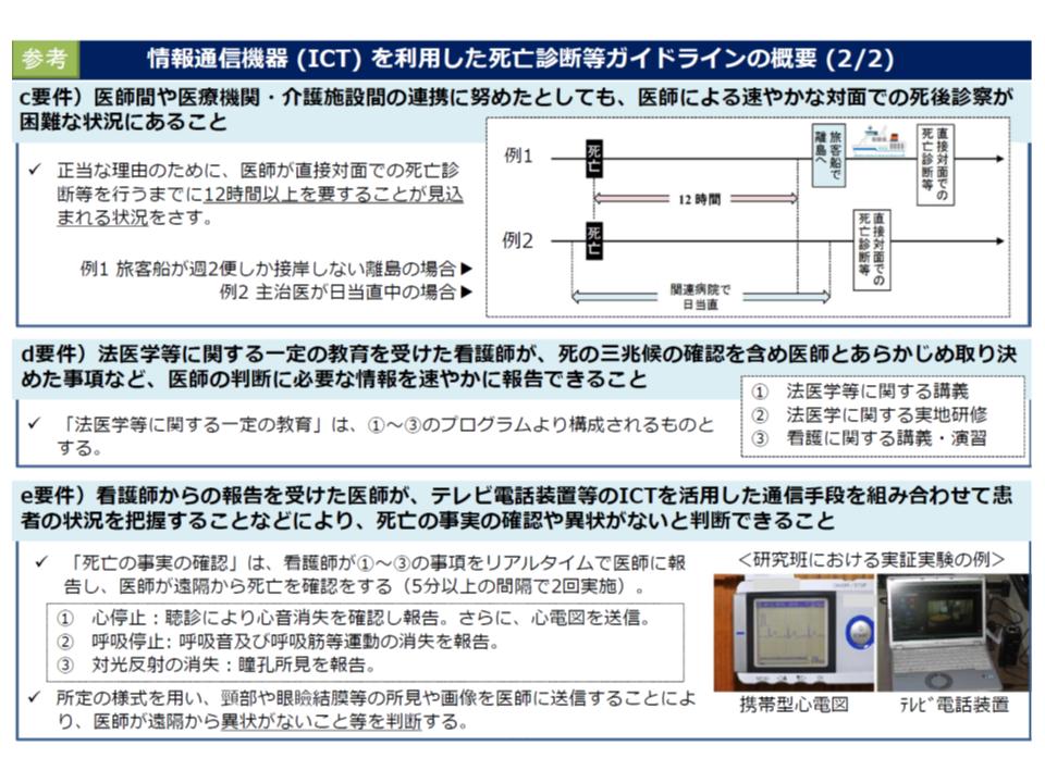 ICT用いた遠隔死亡診断ガイドラインの概要(2)