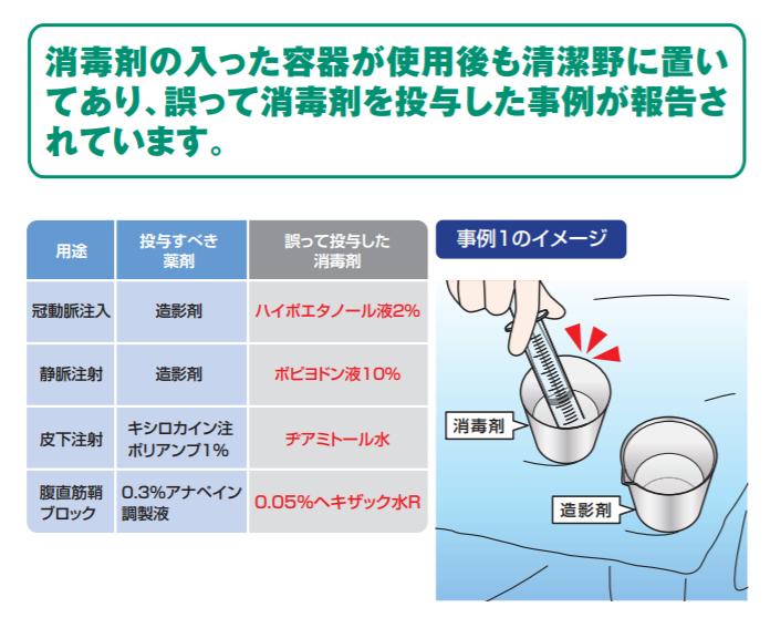 日本医療機能評価機構は、誤って消毒剤を患者に投与した事例が4例もあったことから、医療機関に注意を呼び掛けた