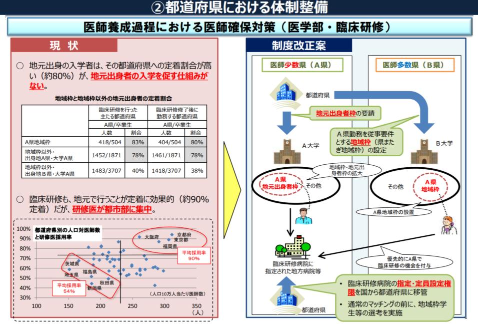 都道府県には、「地元出身者枠」の設置を大学に要請する権限などが付与される見通しだ