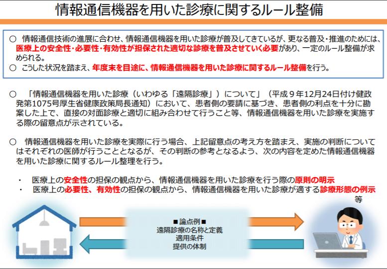 適切なオンライン診療の普及に向けて、厚労省は2018年3月末までにガイドラインを整備する方針だ