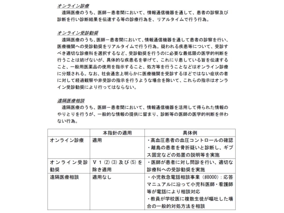 「オンライン診療の適切な実施に関する指針」の適用範囲(案)