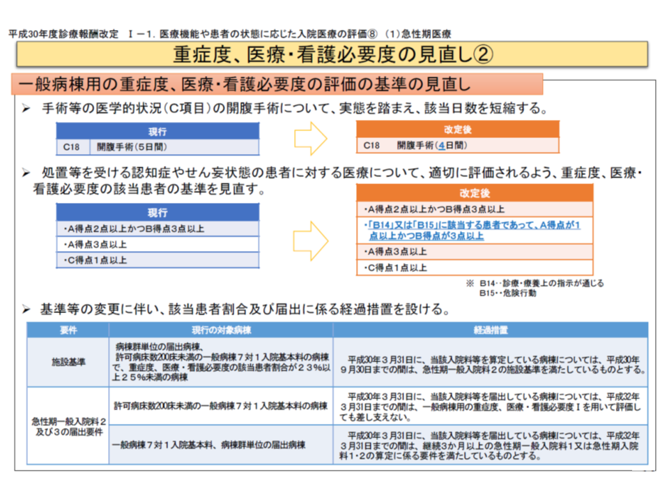 急性期一般入院料2・3(7対1と10対1の中間的評価)について、さまざまな経過措置が設定されている