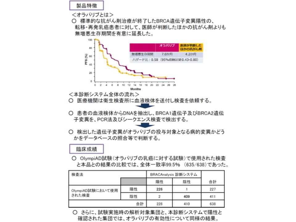 中医協総会(2)3 180523