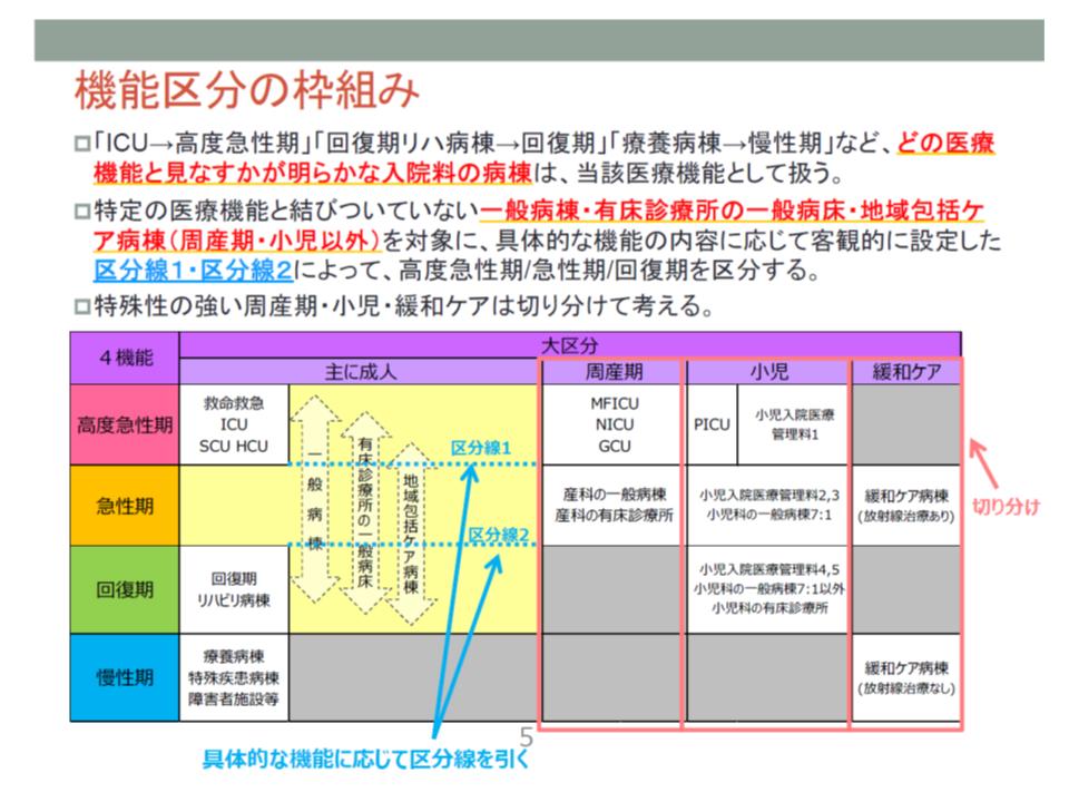 地域医療構想ワーキング(1)の1(埼玉の定量基準) 180615