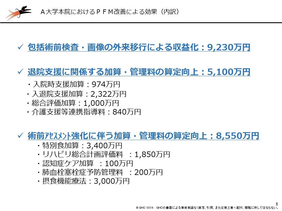 PFMセミナー GHC塚越1 180721
